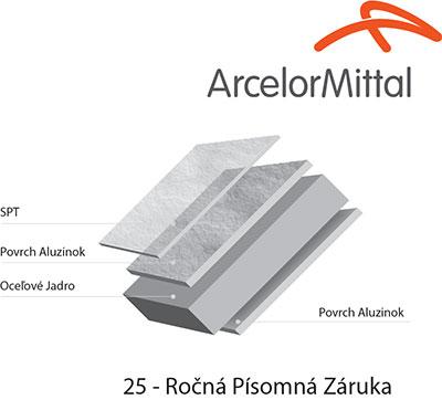 Aluzinok materiál